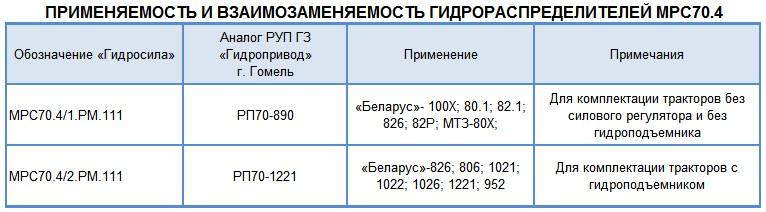 MPC70 appl